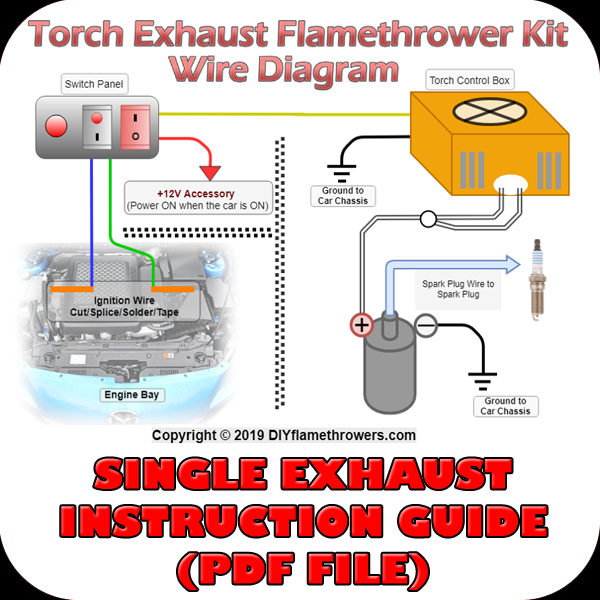 Torch Single Exhaust Kit Instruction Guide (PDF)