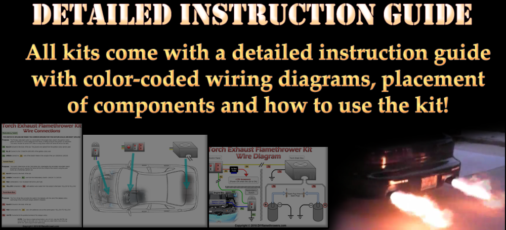 3-Detailed-Instruction-Guides